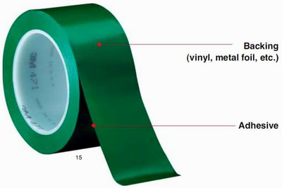 3M single coated tapes cut at Gleicher.com