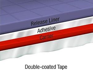 tape-illustrations-double-coated-tape