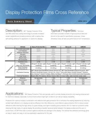 Display_Protection_Films_Cross_Reference_Chart_Page_1